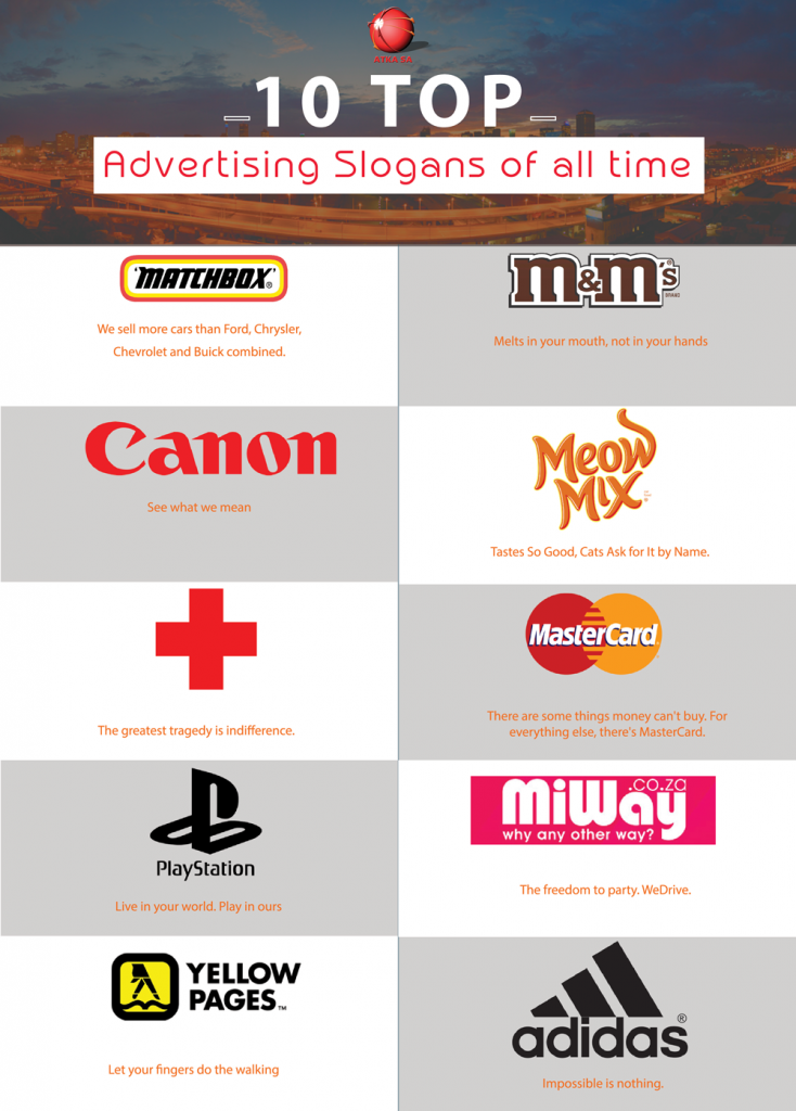 10-Top-Advertising-Slogans-of-all-time